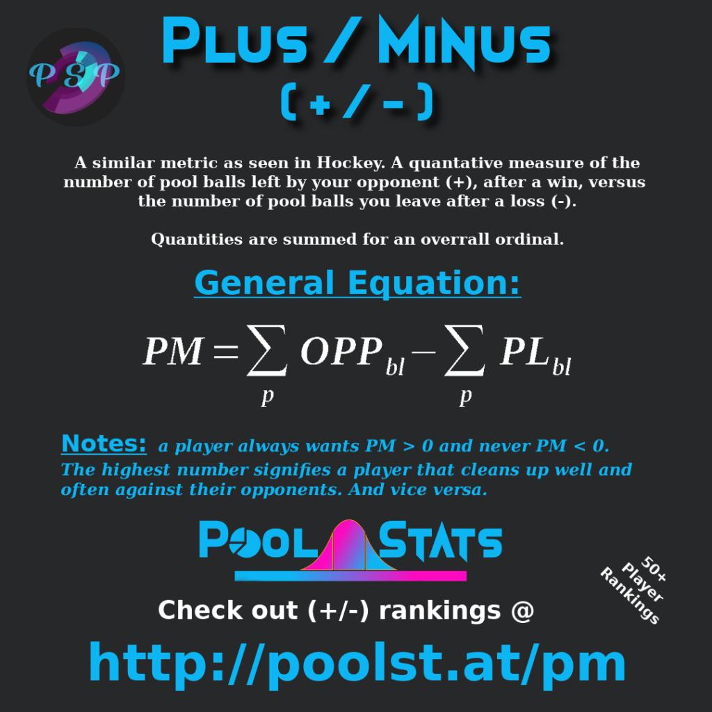 Plus Minus: A Pool Stat