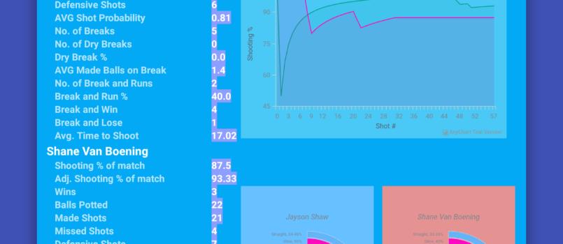 Pool Stats Pro Bookmark